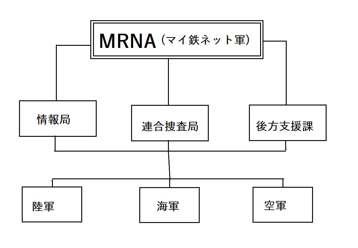 MRNA.png
