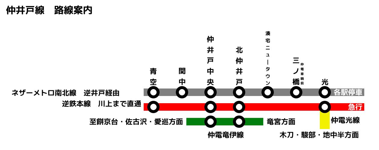 仲井戸線.png