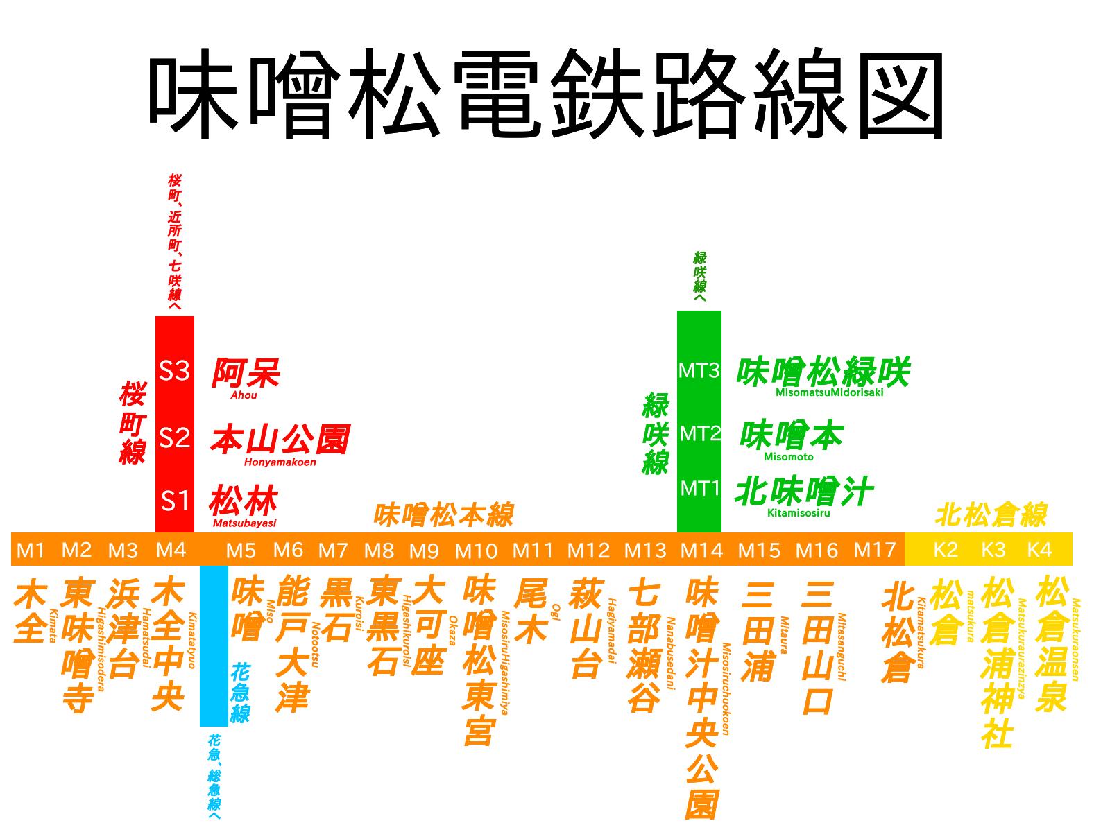 味噌松電鉄路線図(更新版).png