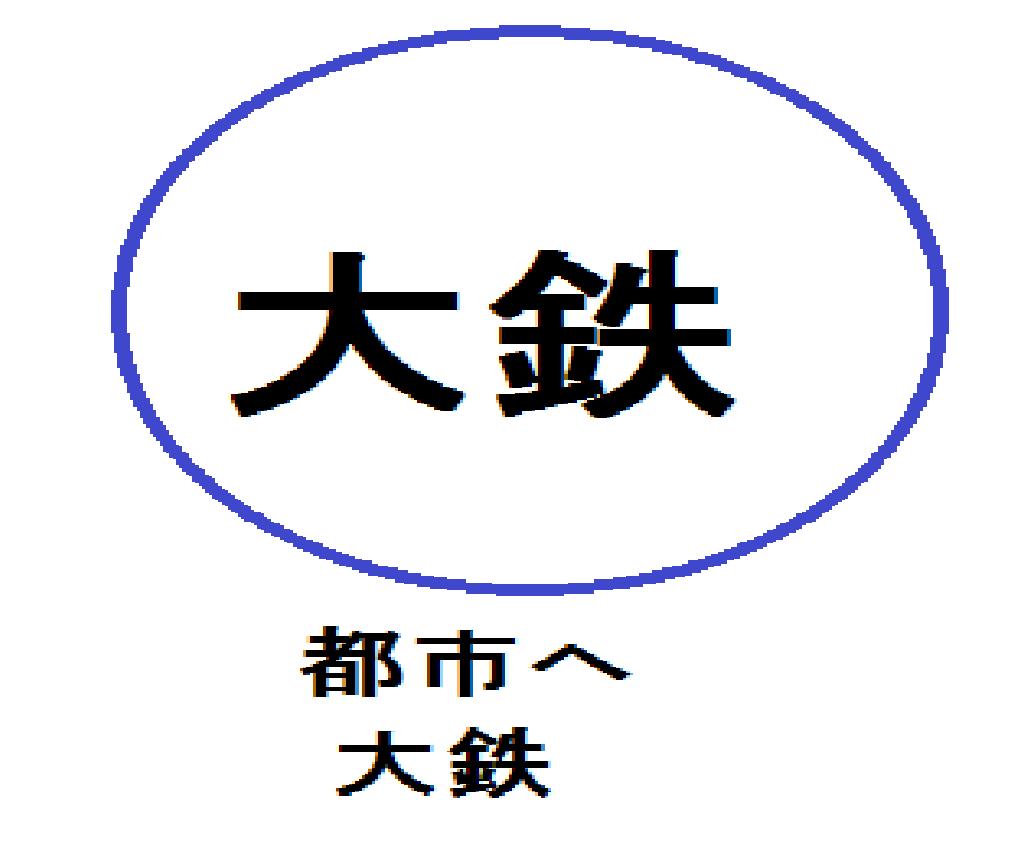 大鉄ロゴ1.png