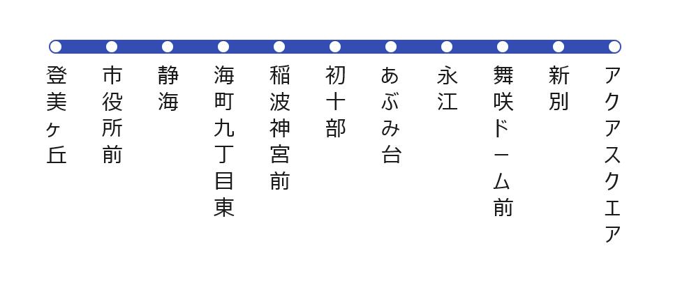 海咲地下鉄 東西線路線図.png