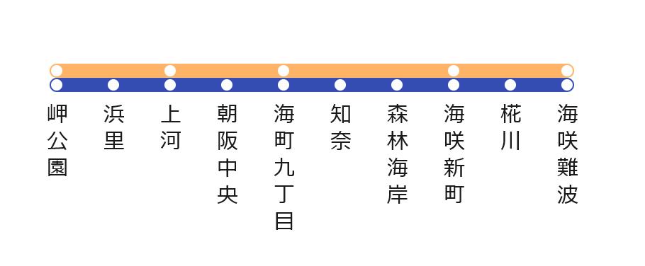 海咲地下鉄 海岸線路線図.png
