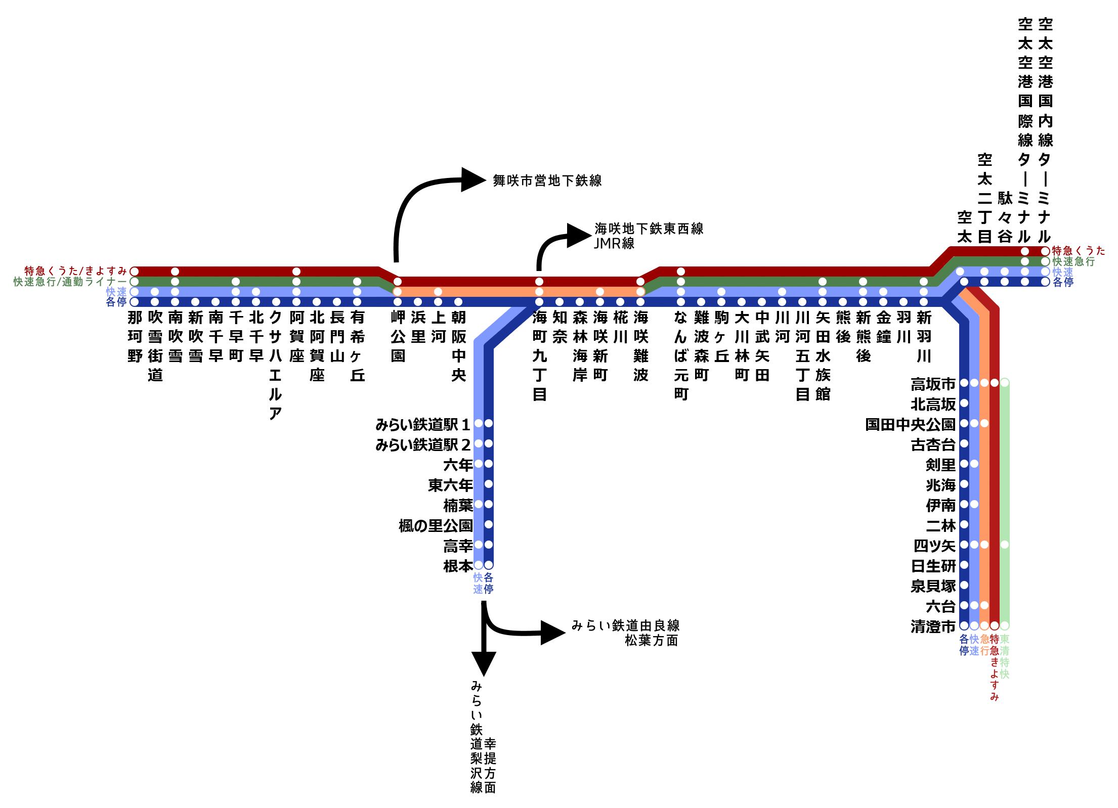 海咲地下鉄直通路線図3.png