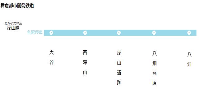 路線図(深山線)_0.png