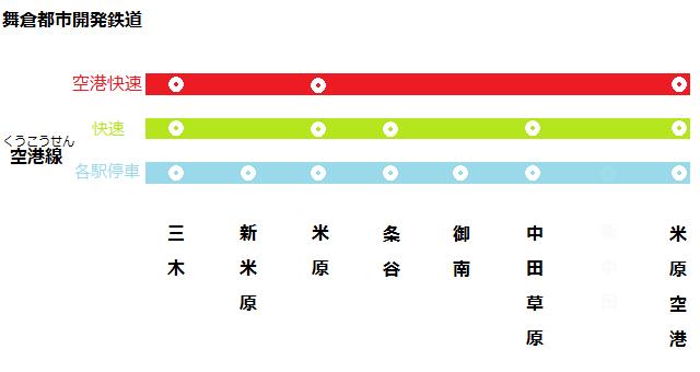 路線図(空港線).png