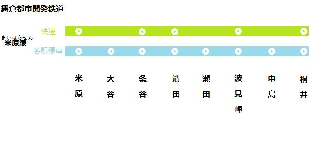 路線図(米原線).png