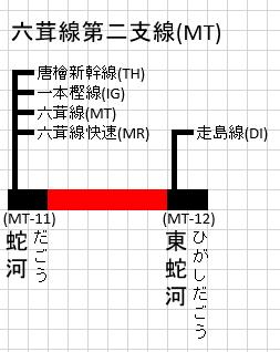 MT(MR).png