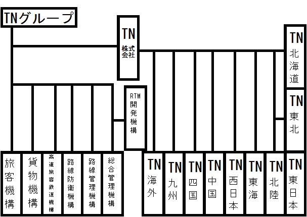 グループ関係図.png