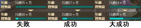 修行.png