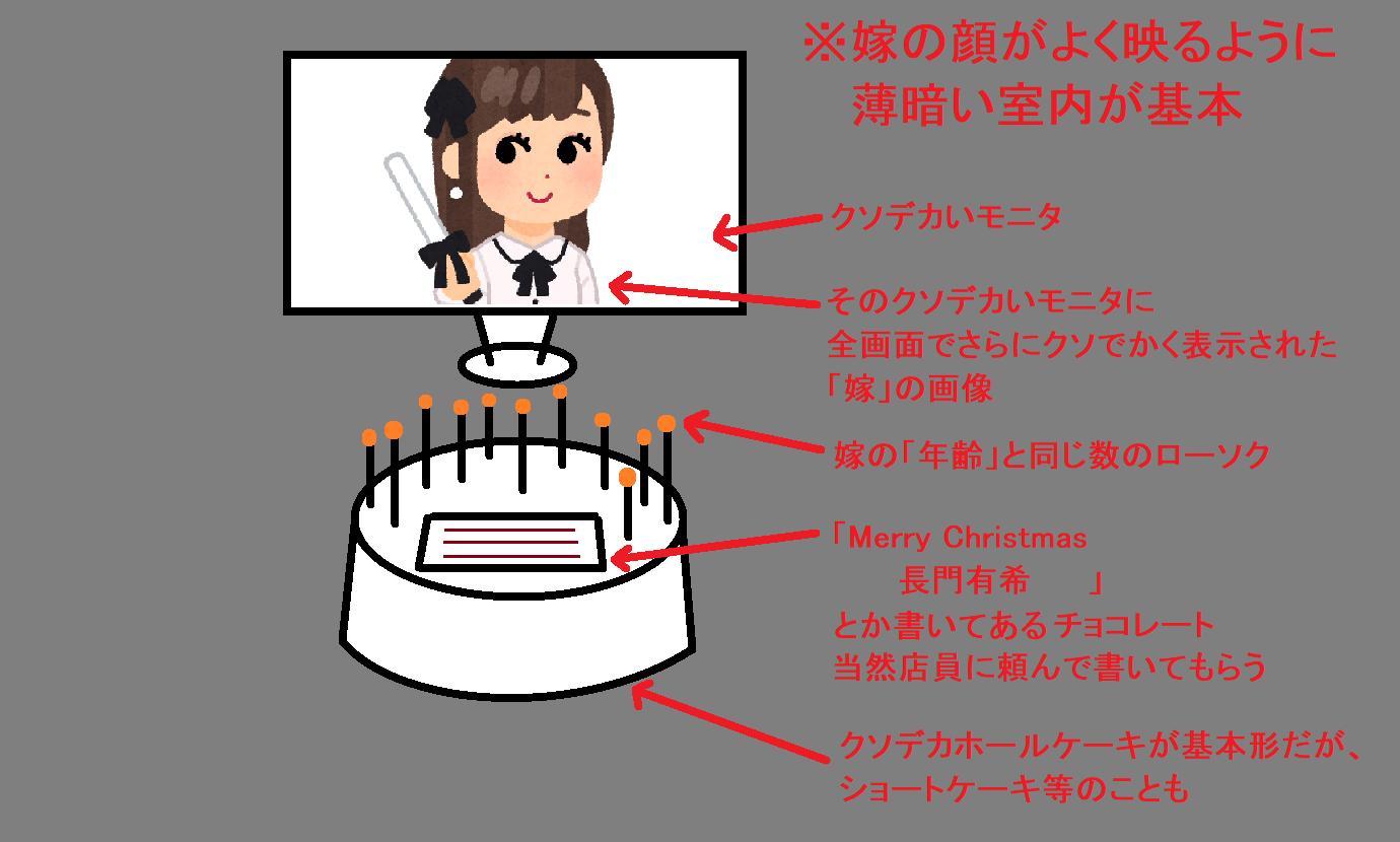 otaku_kikou.png