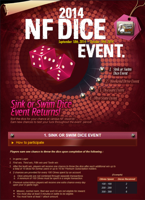 20140925_NFNA_2014_NF_DICE_EVENT_01a_600x827.jpg