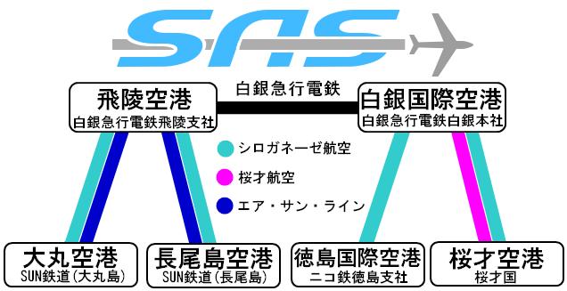 SAS運行路線図.PNG
