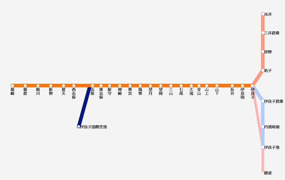伊良子路線図.PNG