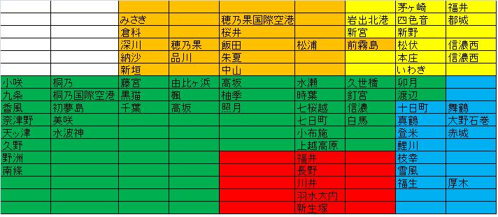 穂乃果鉄道_主要都市地図.png