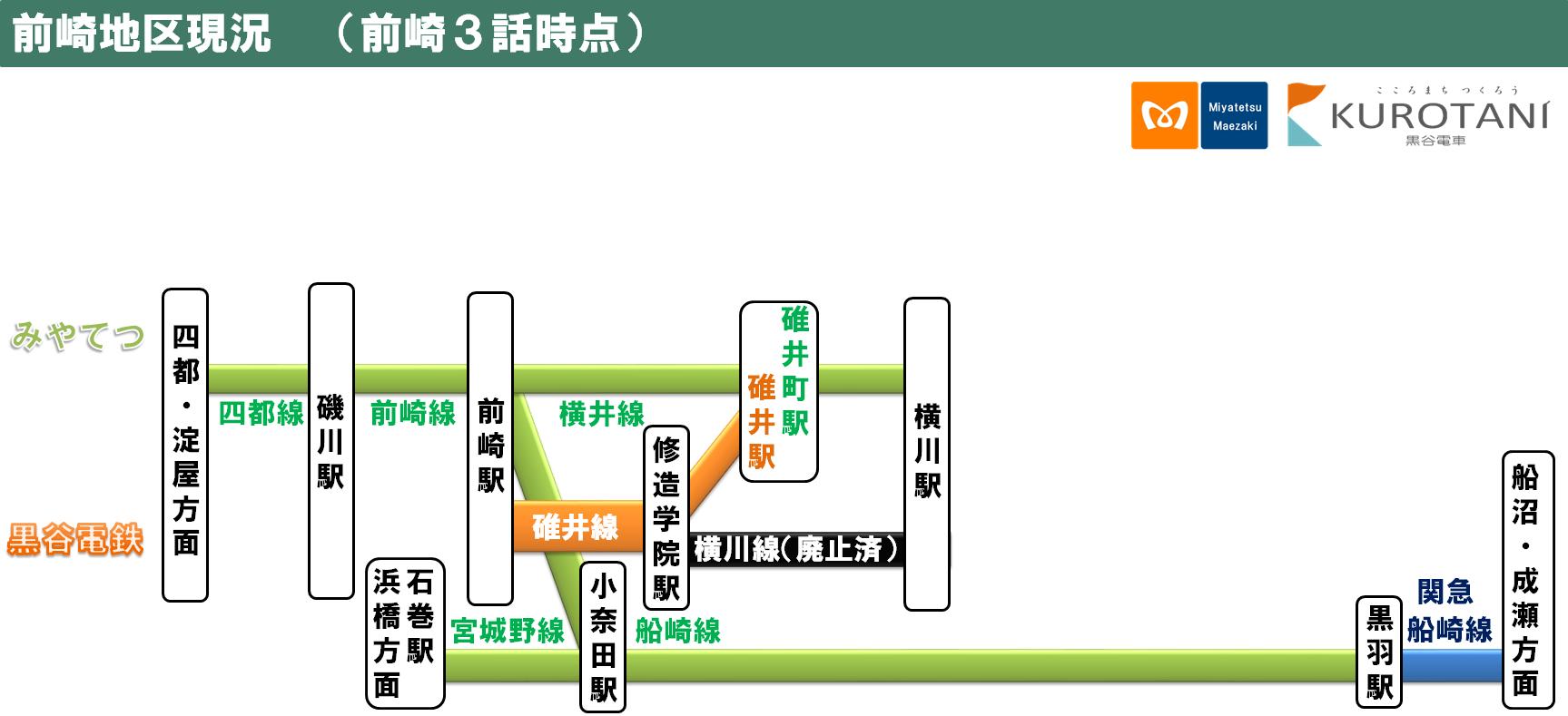 前崎3話現状.png