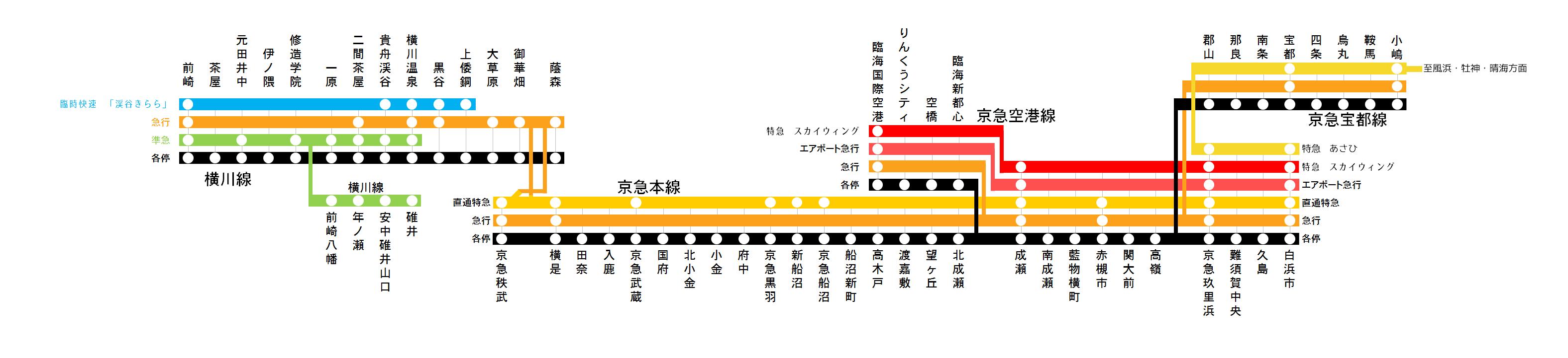黒谷電鉄・京都急行電鉄停車駅路線図Ver0.0100.png