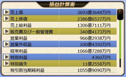 損益計算書1990.JPG