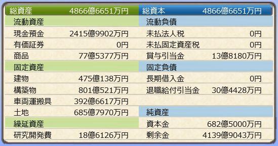 貸借対照表1990.JPG