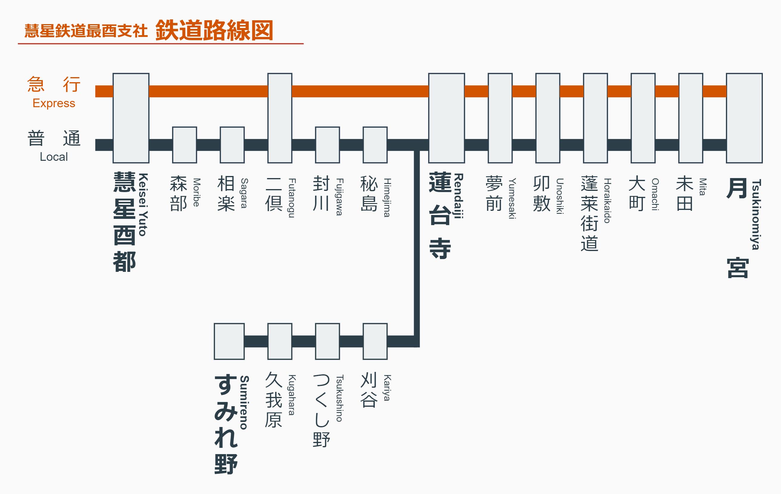 慧星鉄道最酉支社路線図(第八話時点).png