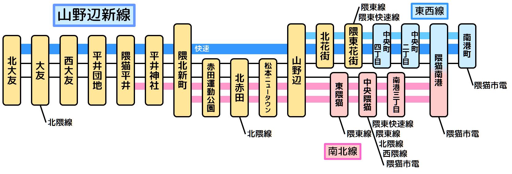 山野辺新線 7話.png