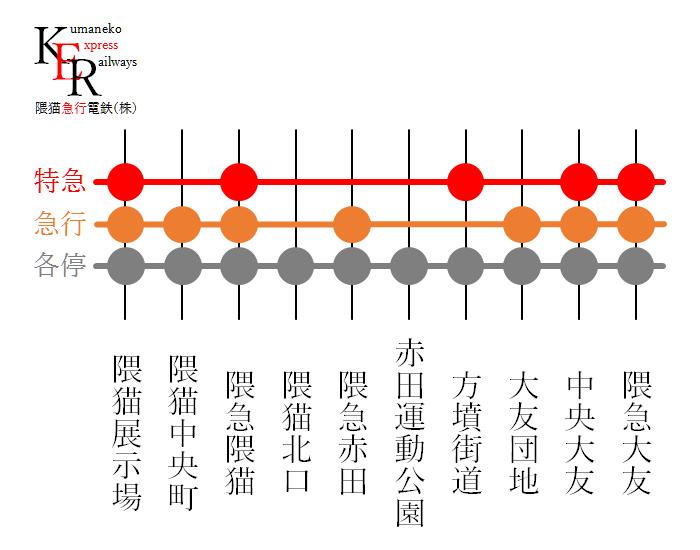 隈猫急行 路線図9話.png