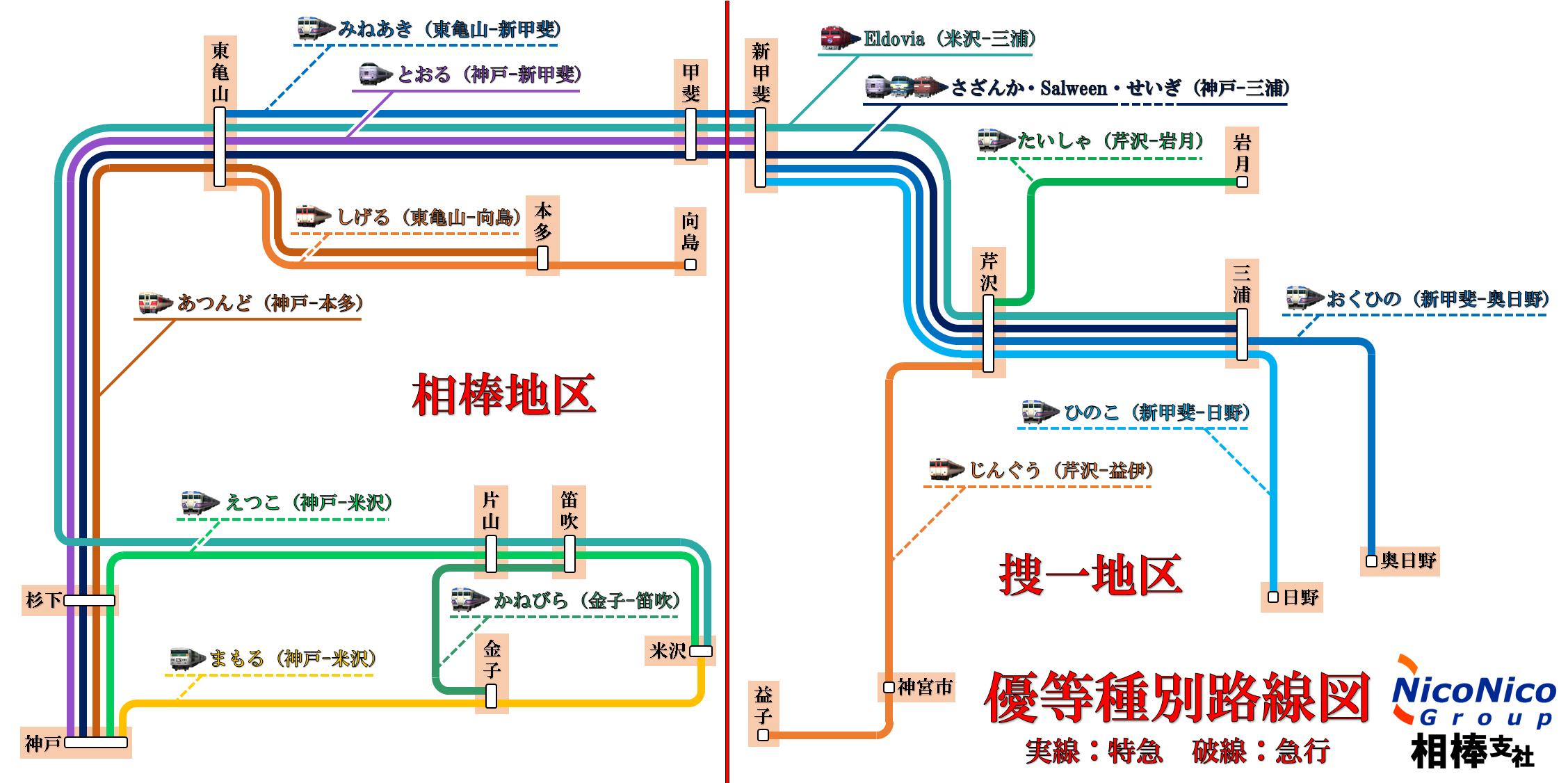 急行運行系統図ver.3.png