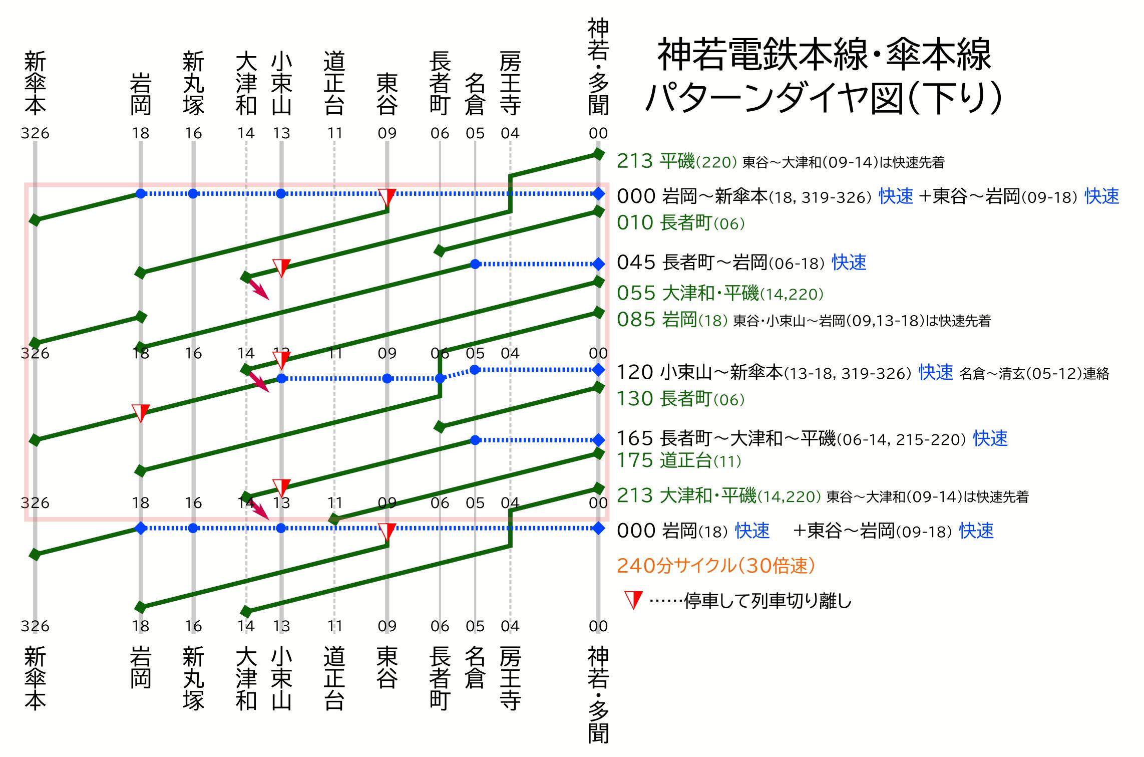 神電パターン図3.png