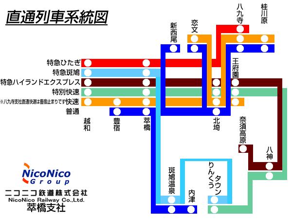 直通路線図.png