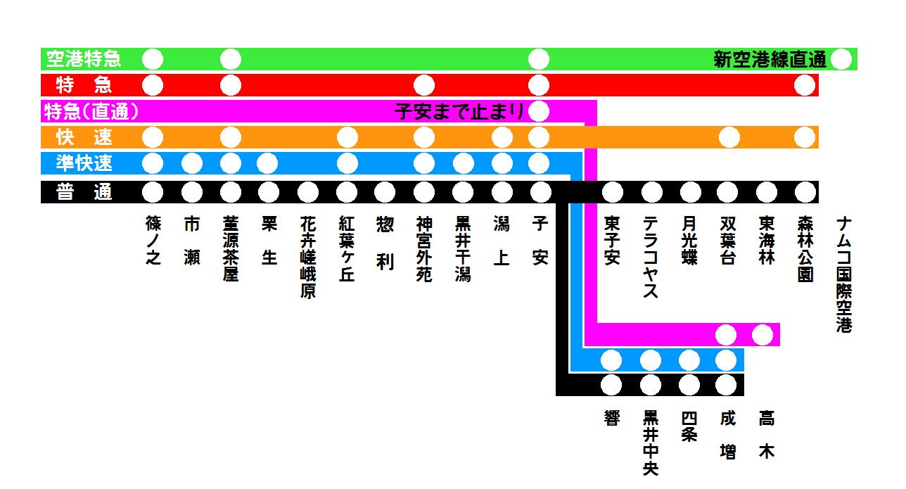 765急行電鉄株式会社 - ニコニコ...