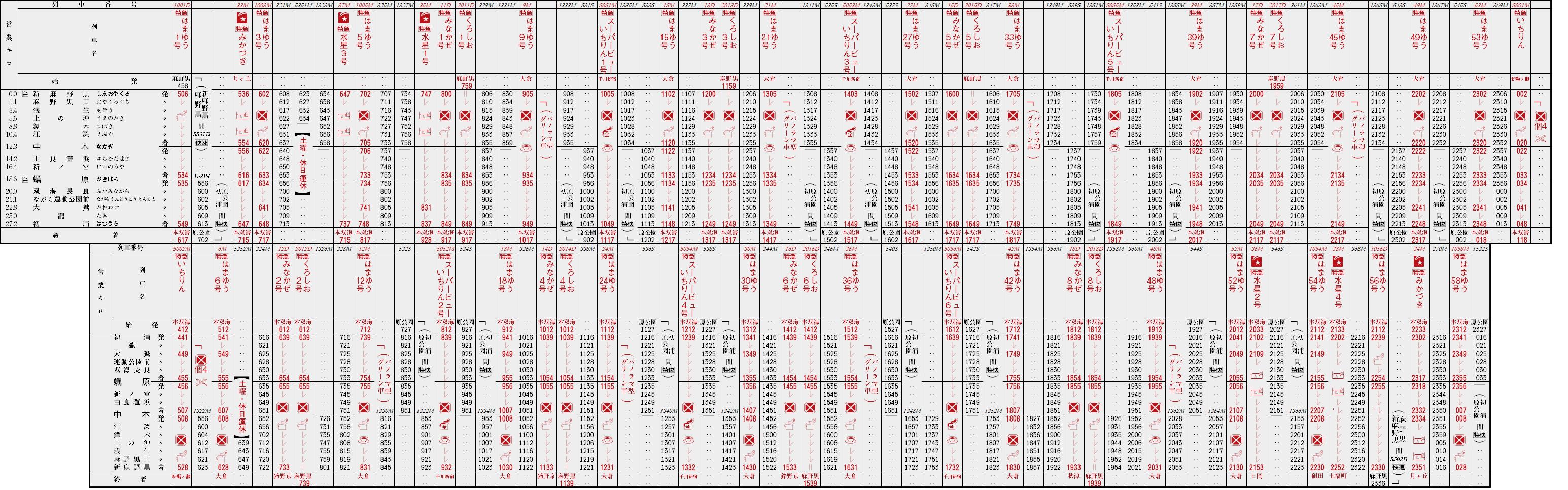 Shijima timetable 2020-12-09R.png