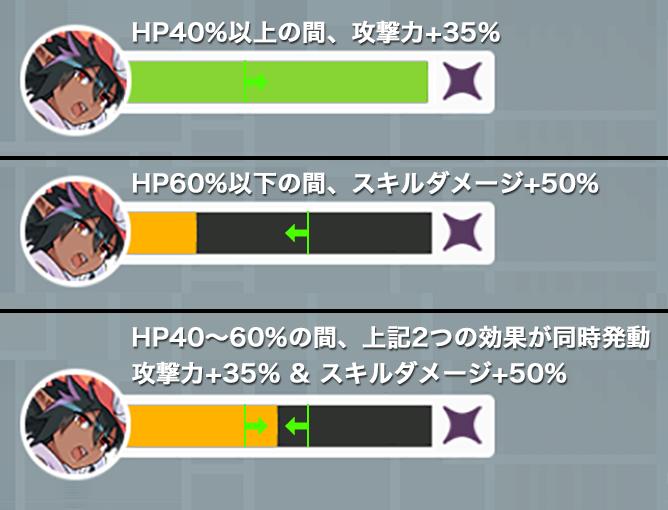 Molmia_ability.png