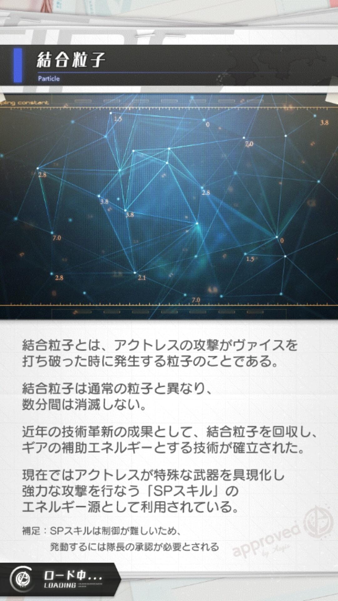 結合粒子.jpg