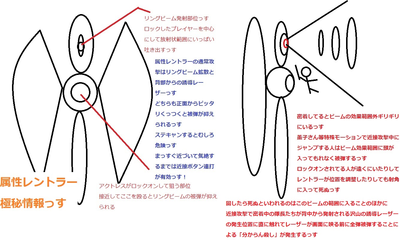 属性レントラー2.jpg