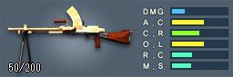 99式軽機関銃(ゴールド)