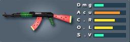 AK-47(すいか)