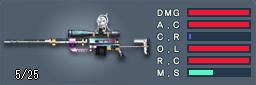 M200(レム)