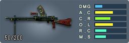 99式軽機関銃(Dragon)