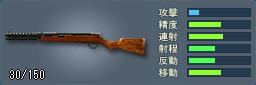 100式機関短銃