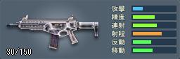 ARX160(シルバー)