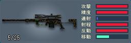 M200(玄武)