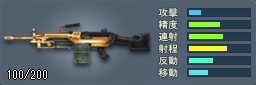 M249 MINIMI(ゴールド)