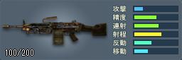 M249 MINIMI(Train)