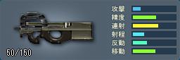 P90(SSW)