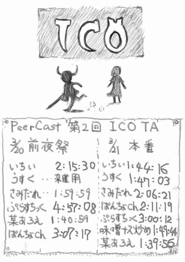 s-icoTA2.jpg