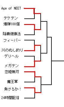 トナメ2a.JPG