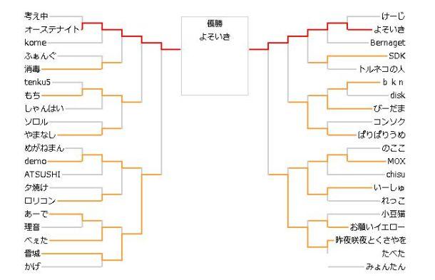 第1回トーナメント_最終.jpg