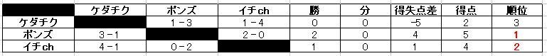 wpc4th_d.JPG