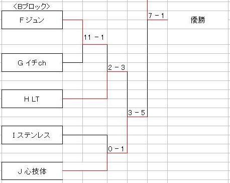 wpc4th_finalb.JPG
