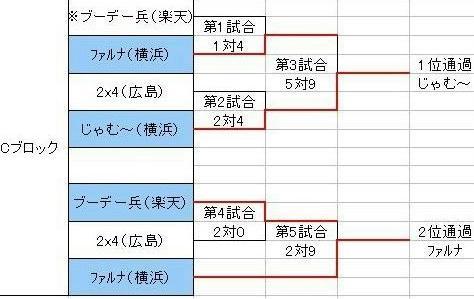 yosen1c.JPG