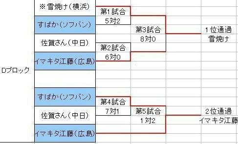 yosen1d.JPG